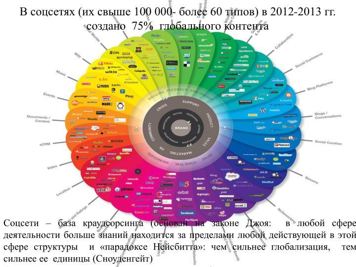(  100 000-  60 )  2012-2013 .
