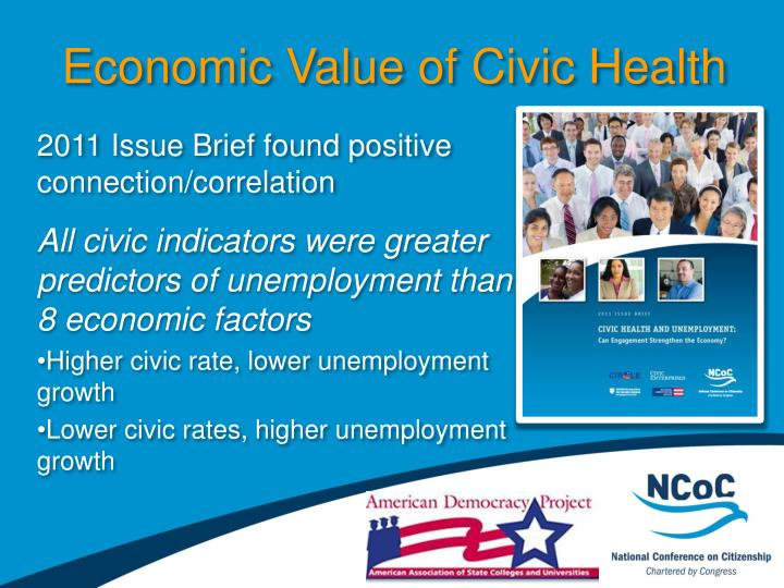 Economic Value of Civic Health