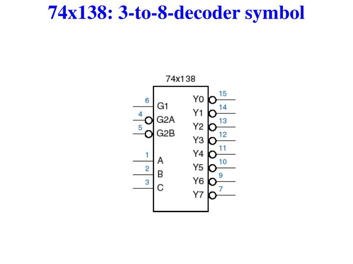 74x138: 3-to-8-decoder symbol