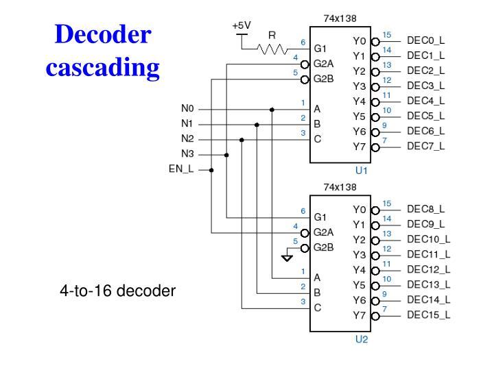 Decoder cascading