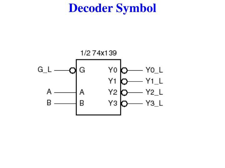Decoder Symbol