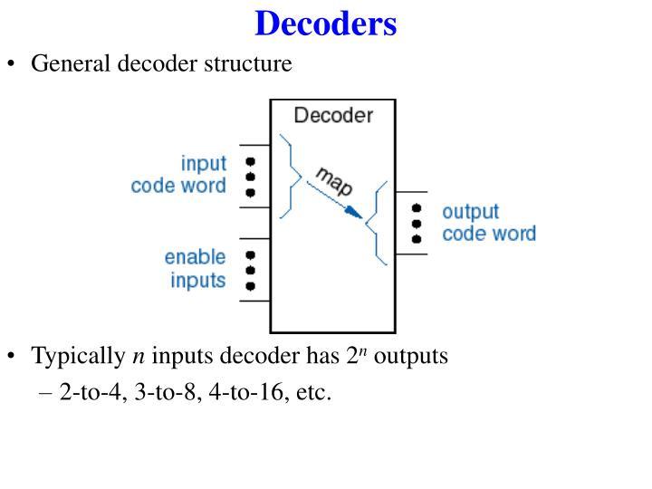 Decoders