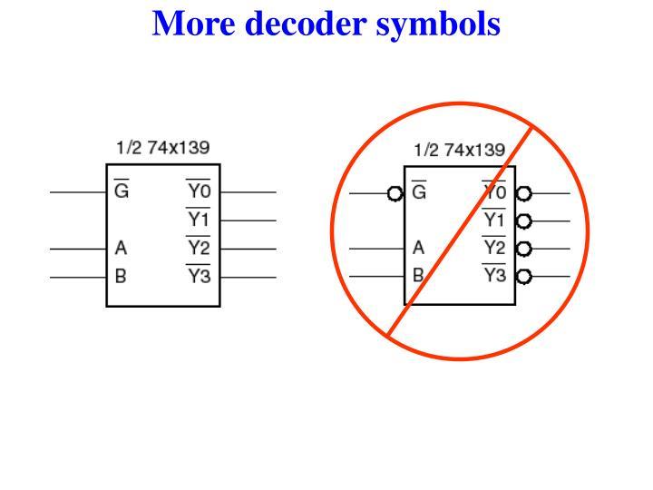 More decoder symbols