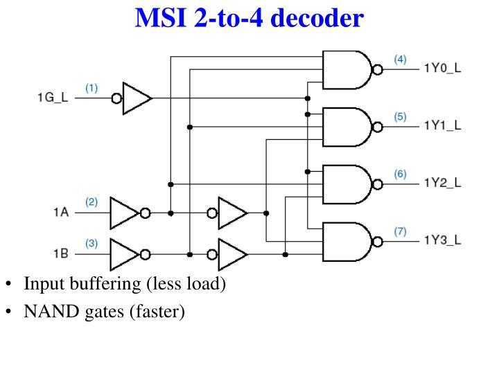 MSI 2-to-4 decoder