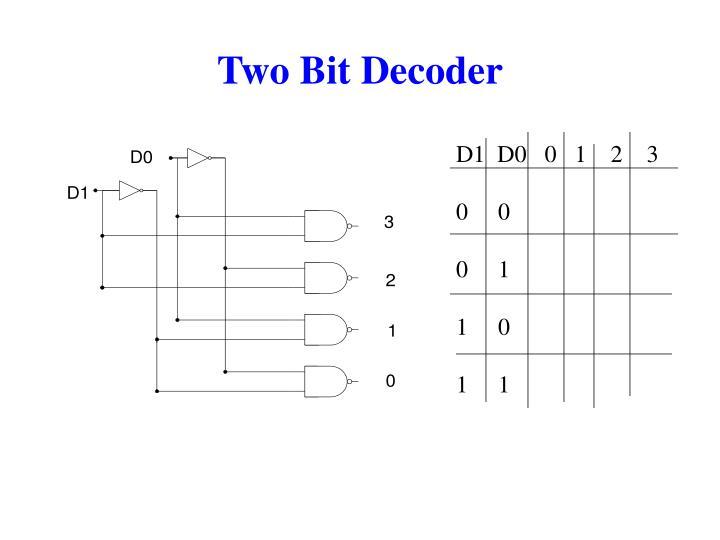 Two Bit Decoder