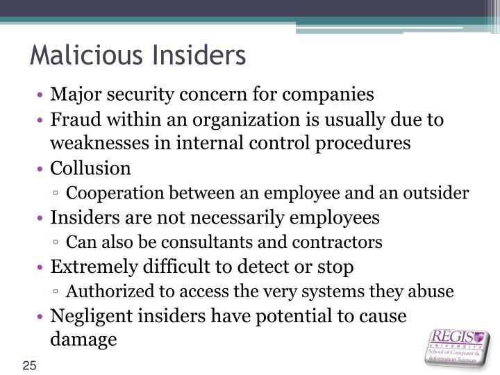 Malicious Insiders