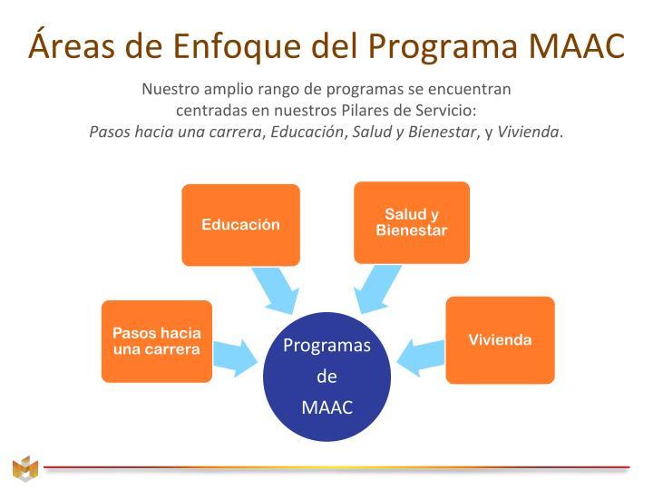 Áreas de Enfoque del Programa MAAC