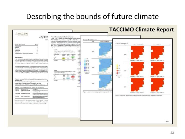 Describing the bounds of future climate