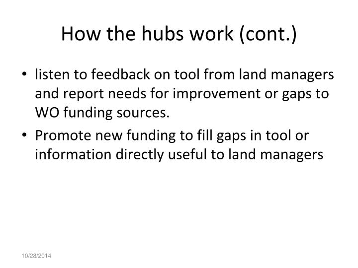 How the hubs work (cont.)