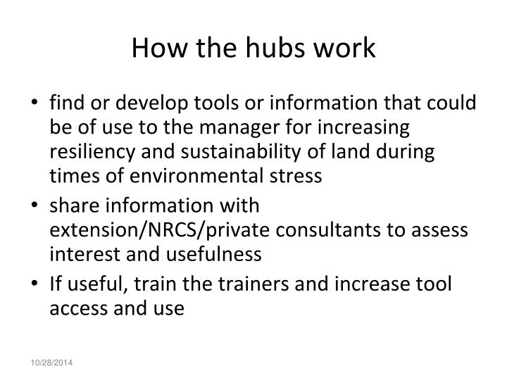 How the hubs work