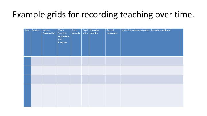 Example grids for recording teaching over time.
