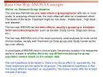 basic one way anova concepts3