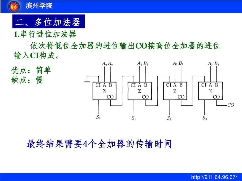1-bit加法器门电路图