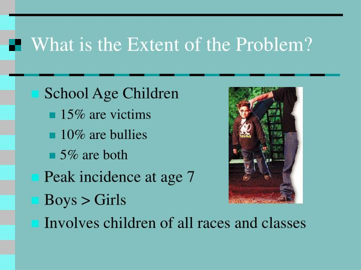 What is the Extent of the Problem?