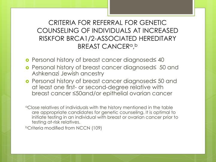 CRITERIA FOR REFERRAL FOR GENETIC COUNSELING OF INDIVIDUALS AT INCREASED RISKFOR BRCA1/2-ASSOCIATED HEREDITARY BREAST