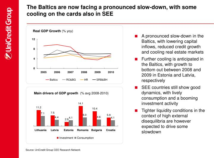The Baltics are now facing a pronounced slow-down, with some cooling on the cards also in SEE