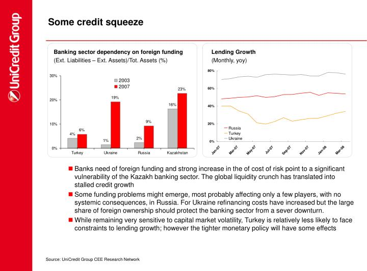 Some credit squeeze
