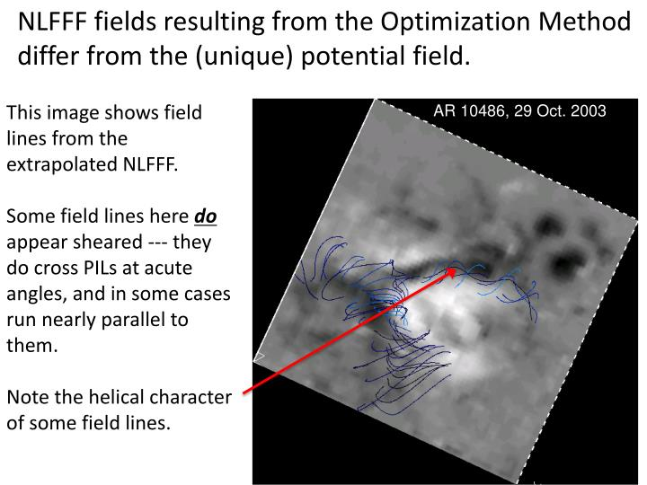 NLFFF fields resulting from the Optimization Method differ from the (unique) potential field.