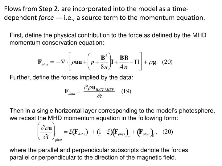 Flows from Step 2. are incorporated into the model as a time-dependent