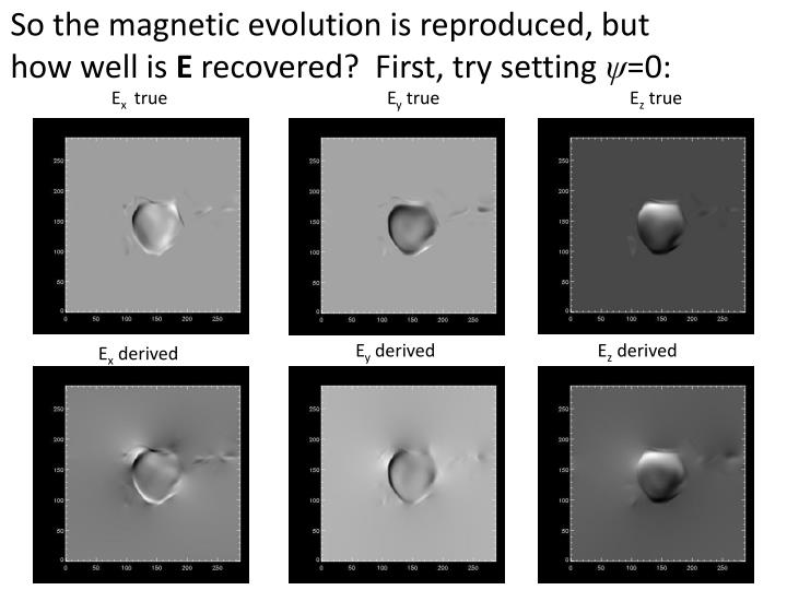 So the magnetic evolution is reproduced, but how well is