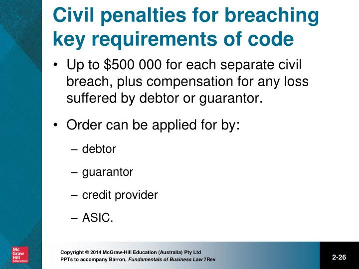 Civil penalties for breaching key requirements of code