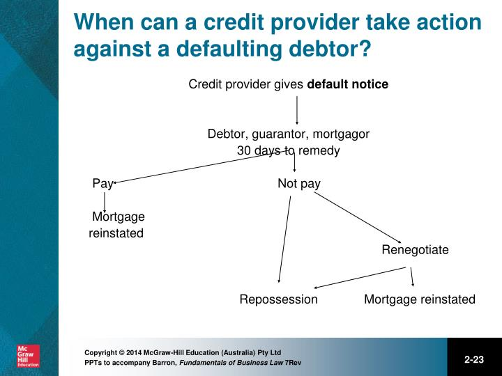 When can a credit provider take action against a defaulting debtor?