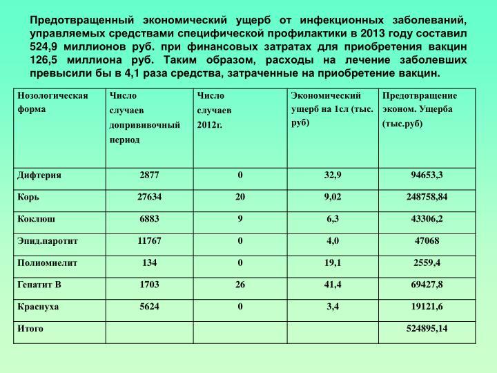 ,      2013   524,9  .       126,5  .  ,        4,1  ,    .