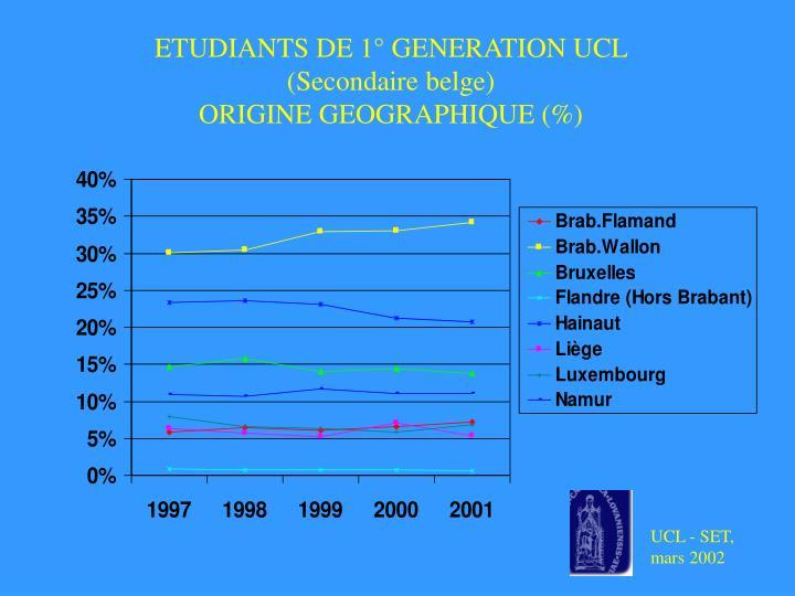 ETUDIANTS DE 1° GENERATION UCL