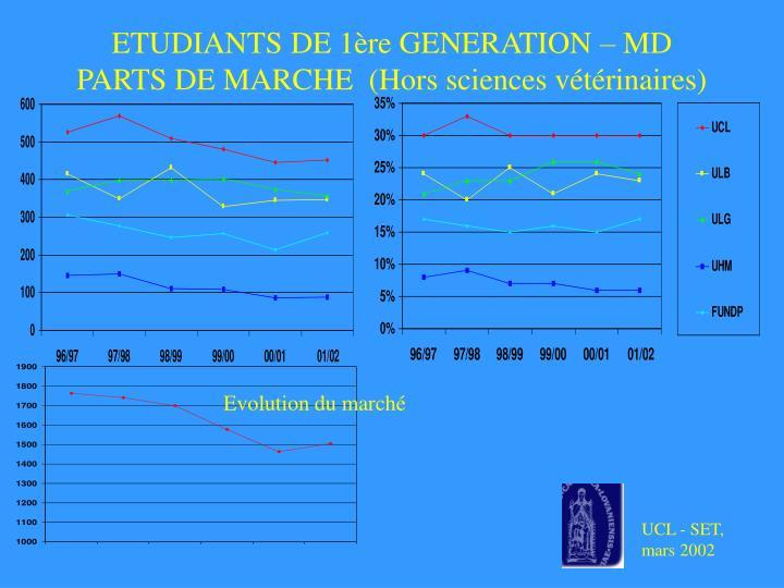 ETUDIANTS DE 1ère GENERATION – MD