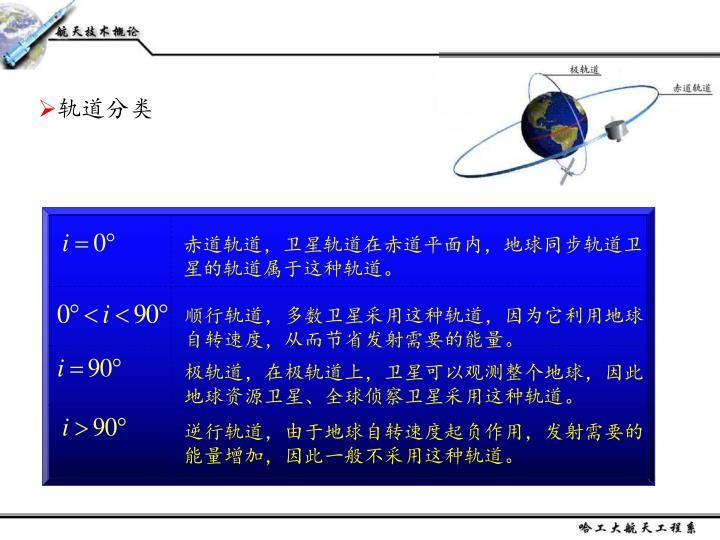 赤道轨道,卫星轨道在赤道平面内,地球同步轨道卫星的轨道属于这种轨道。