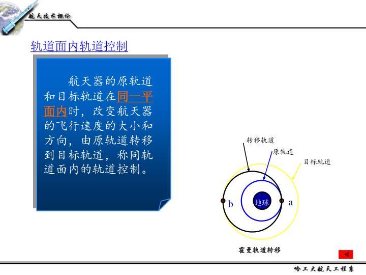 航天器的原轨道和目标轨道在