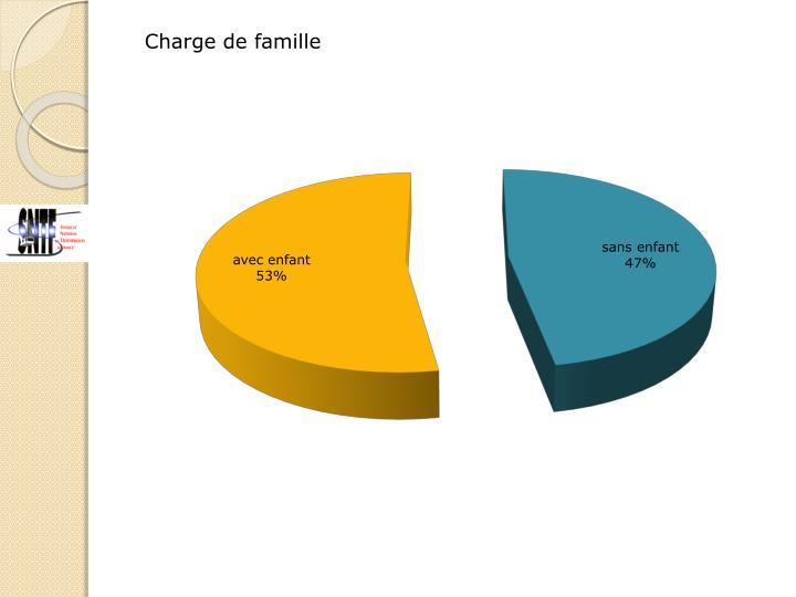 Charge de famille