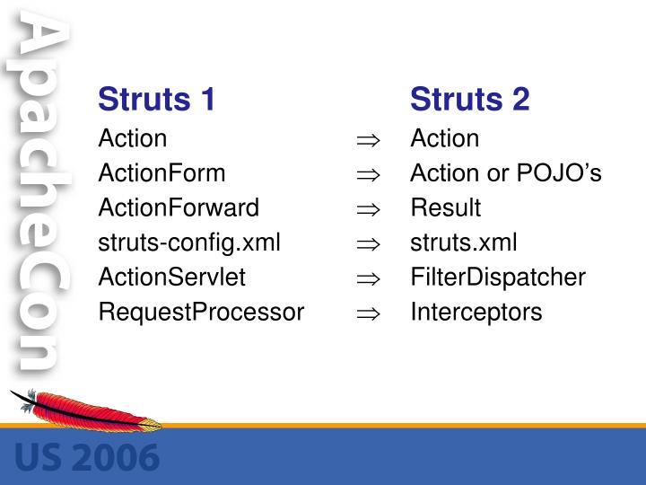 Struts 1