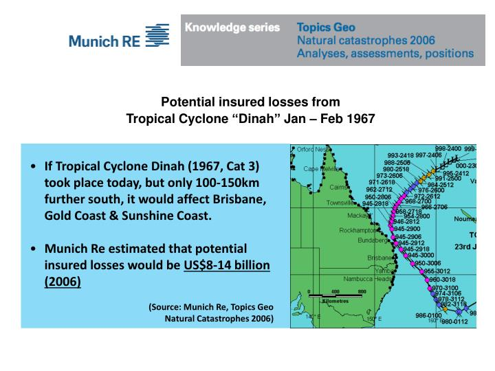 Potential insured losses from