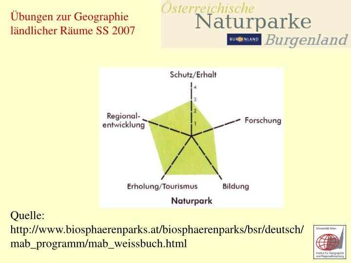 Quelle: http://www.biosphaerenparks.at/biosphaerenparks/bsr/deutsch/mab_programm/mab_weissbuch.html