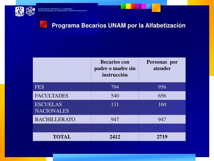 Programa Becarios UNAM por la Alfabetización