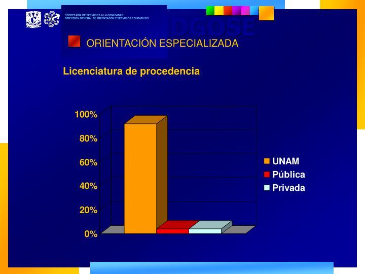 ORIENTACIÓN ESPECIALIZADA