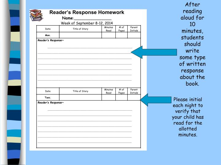 After reading aloud for 10 minutes, students should write some type of written response about the book.