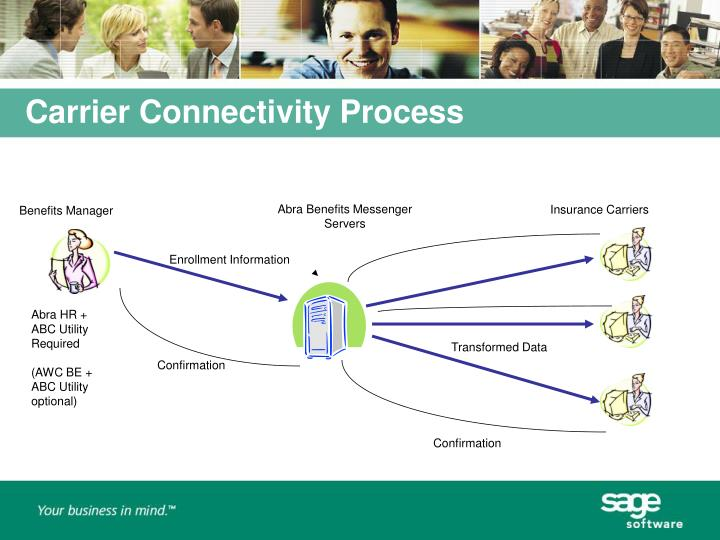 Carrier Connectivity Process