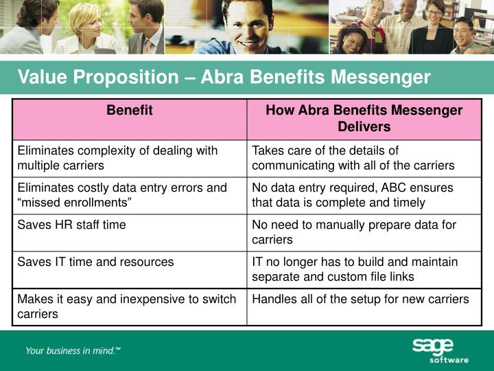 Value Proposition – Abra Benefits Messenger