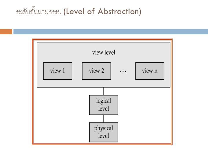 (Level of Abstraction)
