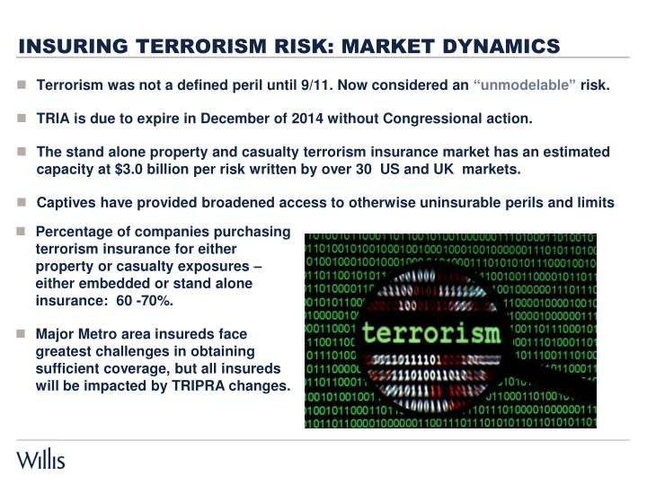 Insuring Terrorism Risk: