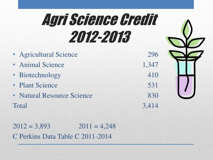 Agricultural Science    296