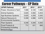career pathways cp data