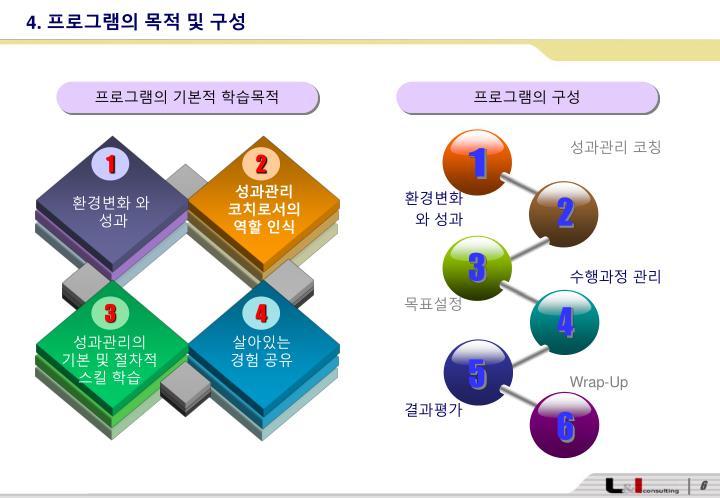 프로그램의 기본적 학습목적