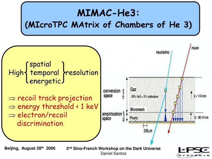 MIMAC-He3: