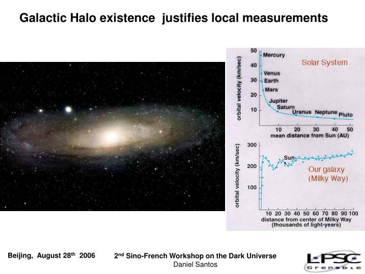 Galactic Halo existence  justifies local measurements