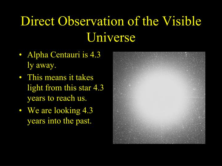 Direct Observation of the Visible Universe