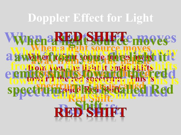 Doppler Effect for Light