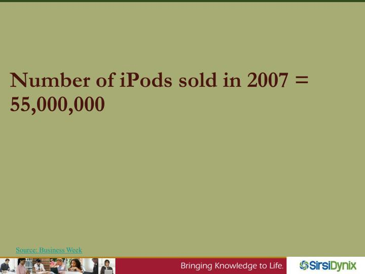 Number of iPods sold in 2007 = 55,000,000